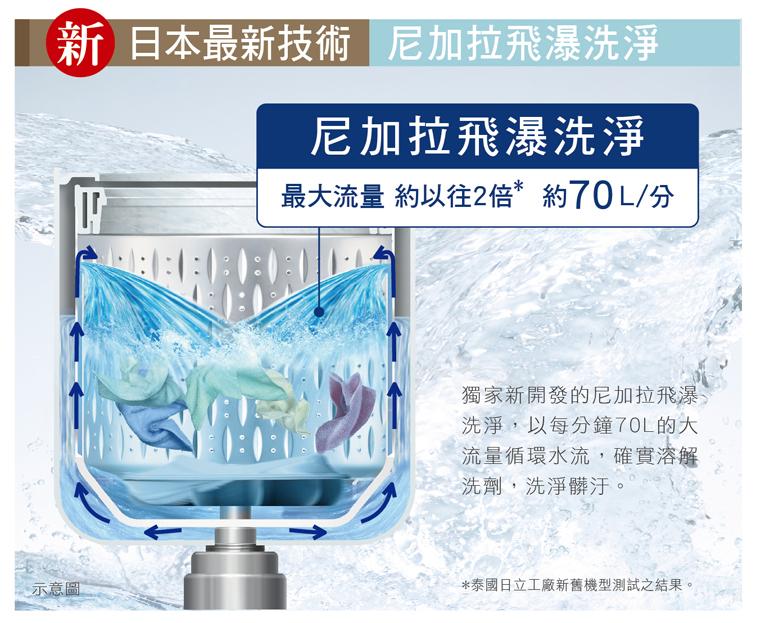 洗衣機SF180XWVSL(星空銀)