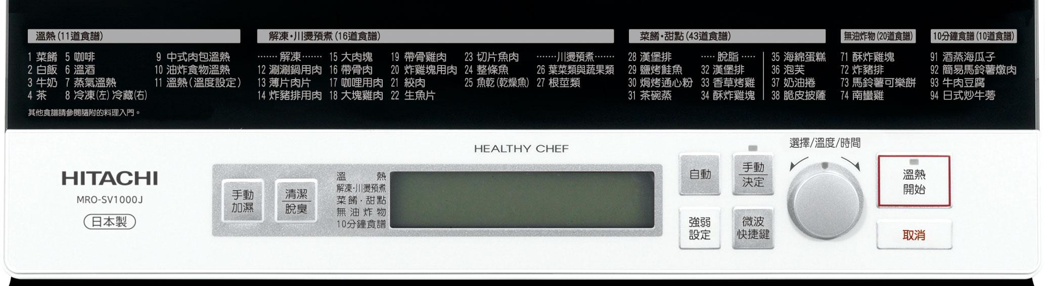 全中文液晶背光操作面板