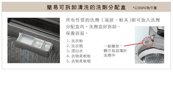 簡易可拆卸式洗劑分配盒