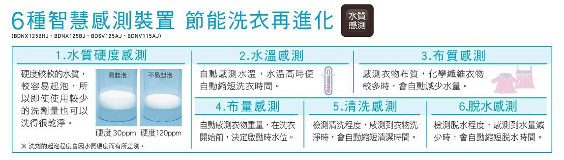 6種智慧感測裝置,節能洗衣再進化
