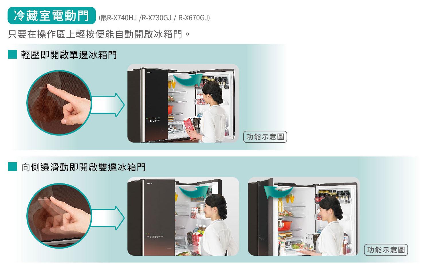 冷藏室觸控式自動雙開門