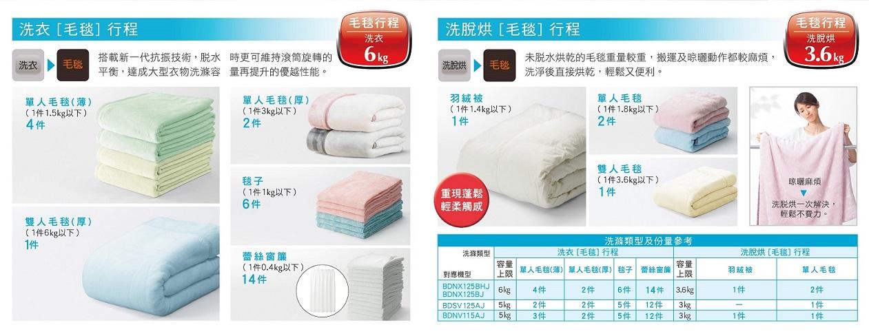 抗振技術科技再升級,大型毛毯清洗