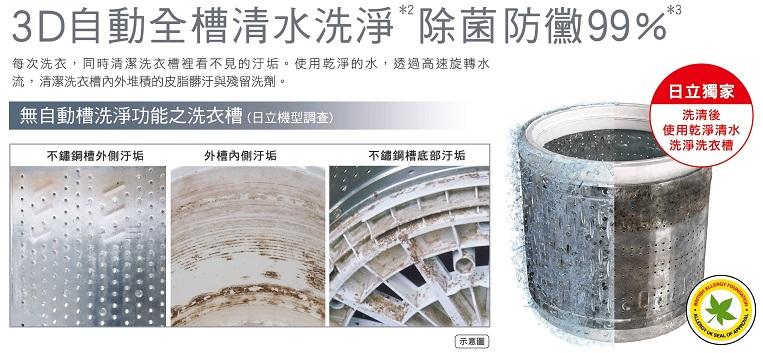 業界首創3D自動全槽洗淨 除菌防黴99%