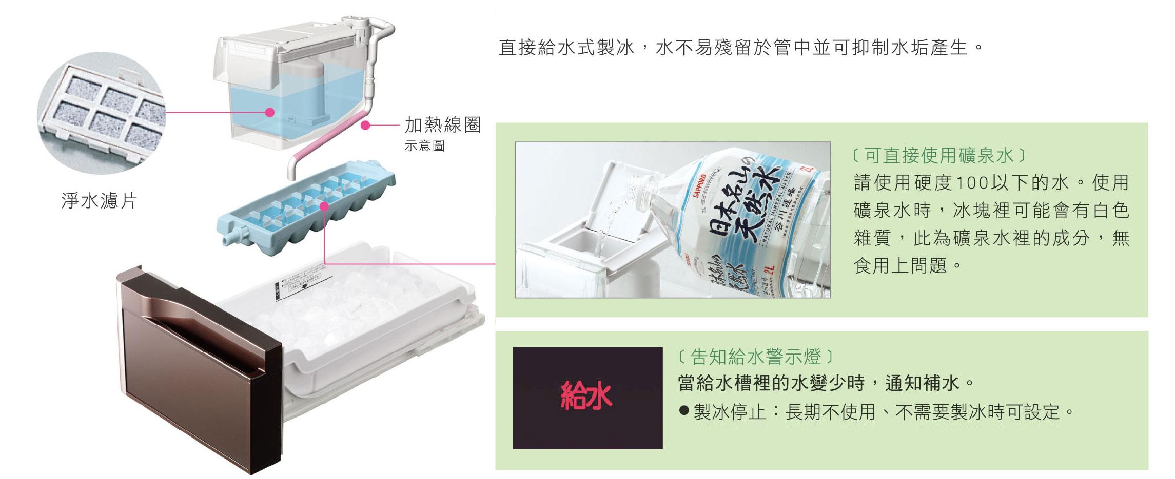 純淨自動製冰 大量儲存