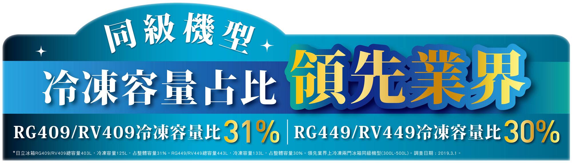 冷凍室125L超大設計 冷凍室占總容量31%