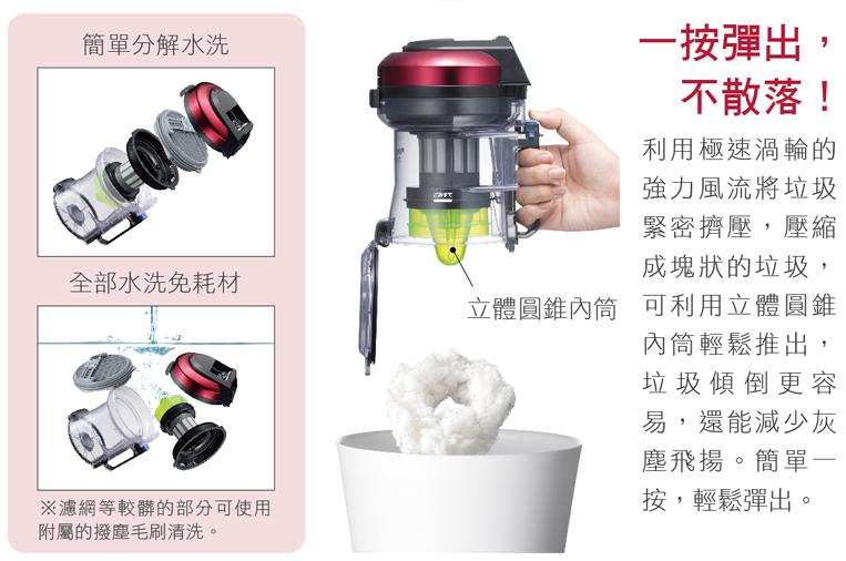 免耗材!!快潔式高壓集塵盒 簡單分解可水洗