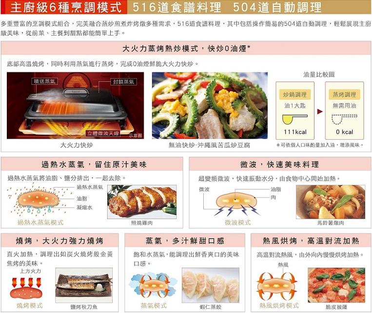 主廚級6種烹調模式  504道自動調理