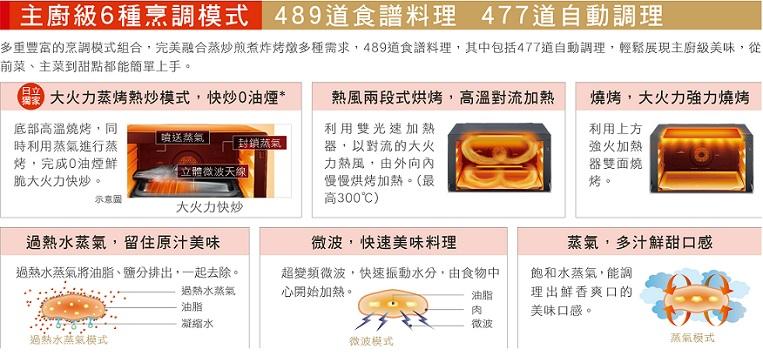 主廚級6種烹調模式  489道食譜料理   477道自動調理