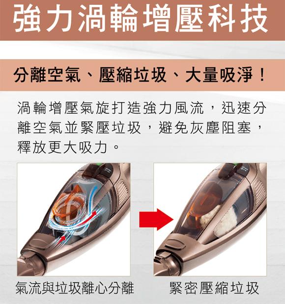 強力渦輪增壓科技