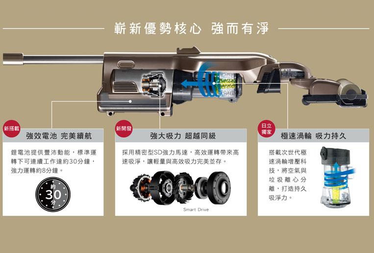全新SD高速馬達 強悍吸力超越同級