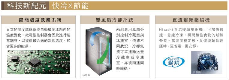 節能溫度感應系統