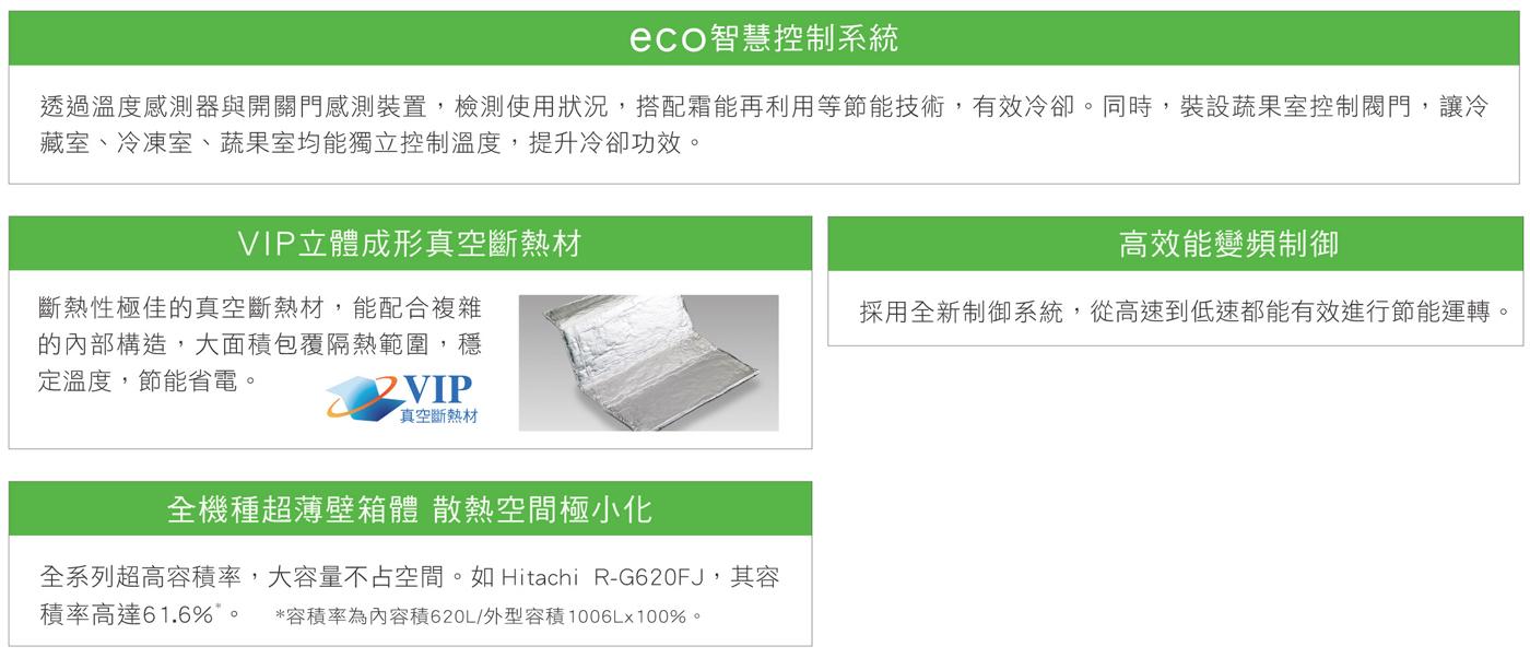 eco智慧控制系統