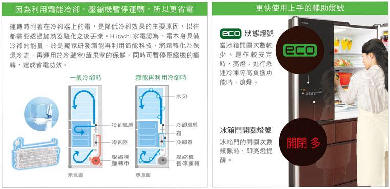 新進化Frost Recycle 霜能再利用節能科技