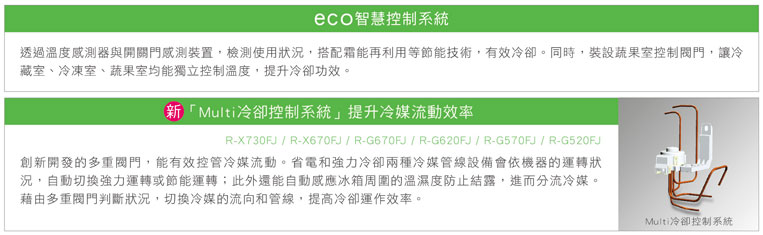 eco 智慧控制系統