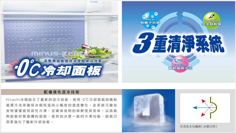 -0℃低溫冷流面板,如同冰壁板常保恆冷。