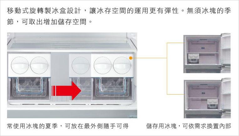 移動式旋轉製冰盒