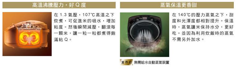 「鉄釜」的大火力,高溫炊煮的「壓力」,口感甘甜的「蒸氣」,三者兼具,只有Hitachi家電!