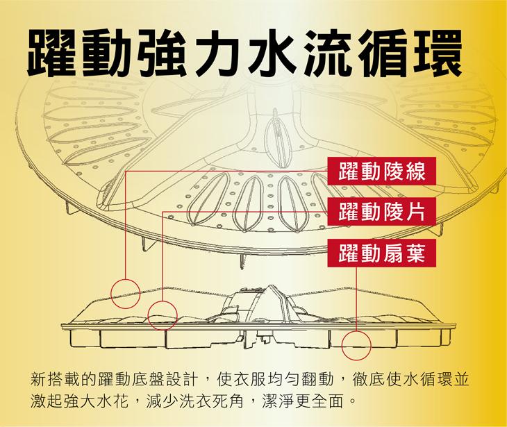 日本技術躍動式底盤 強力水流循環