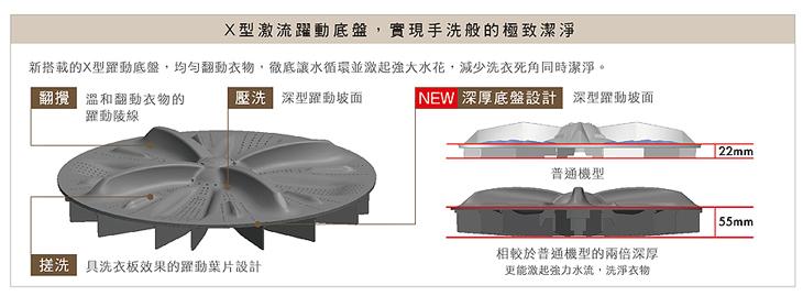日本技術X型深厚躍動底盤 激起強大躍動水流