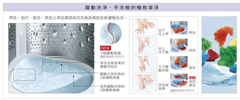 新S型躍動洗淨,手洗般的極致潔淨