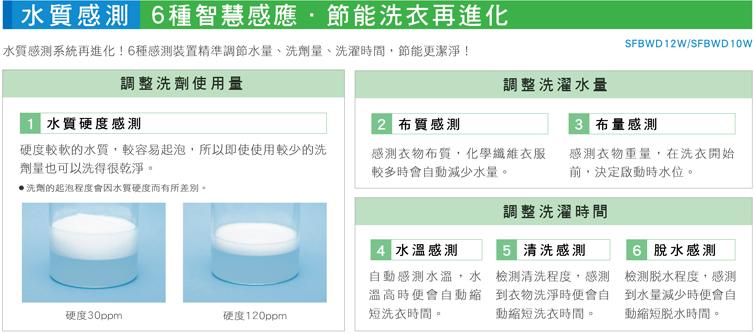 智慧水質感測系統 節能洗衣